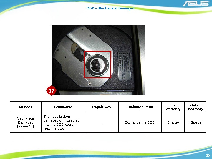 2323 ODD – Mechanical Damaged Damage Comments Repair Way Exchange Parts In Warranty Out
