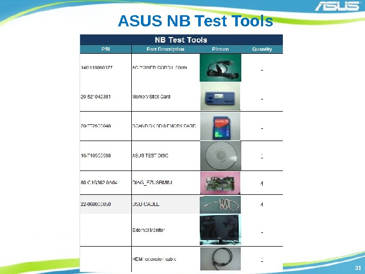 3131 ASUS NB Test Tools