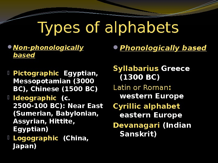 Types of alphabets Non-phonologically based Pictographic  Egyptian,  Messopotamian (3000 BC), Chinese (1500