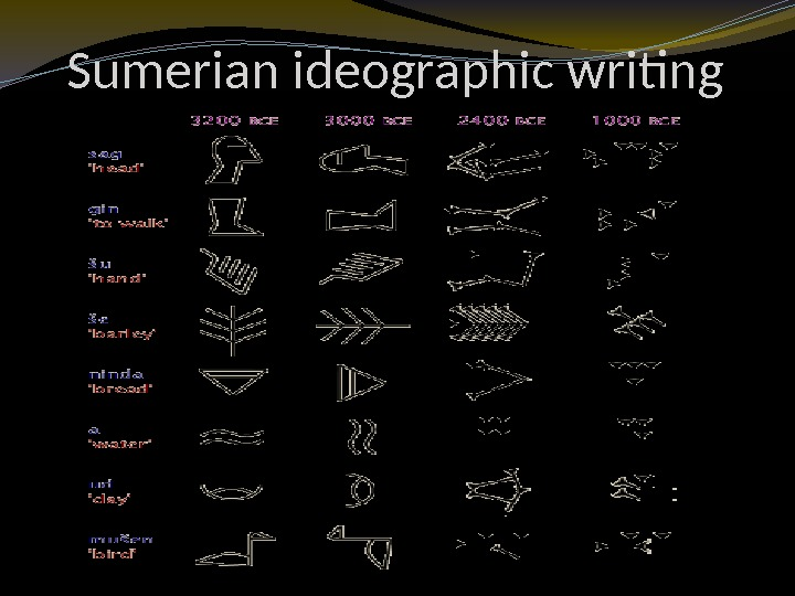 Sumerian ideographic writing