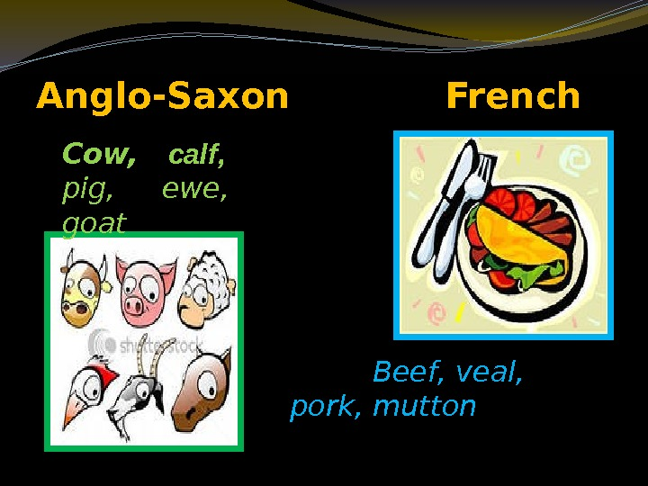 Anglo-Saxon  French Cow, calf,  pig,  ewe,  goat  Beef, veal,