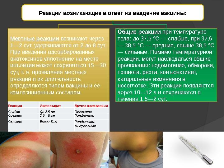 Прививка адсм реакция после прививки