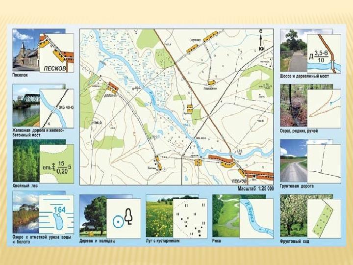 Как сделать описание местности