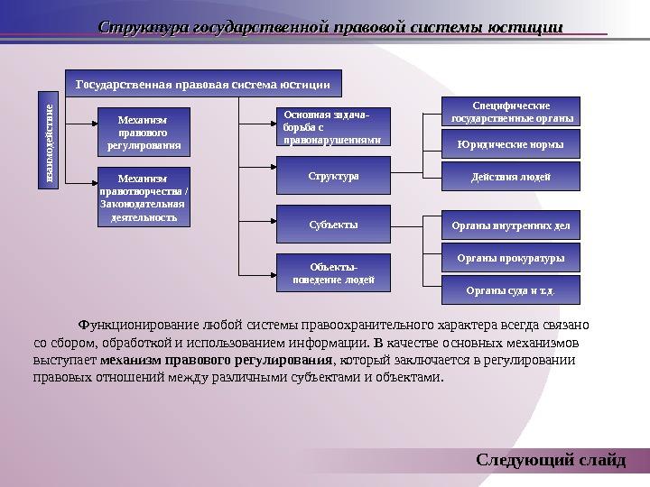 Структура государственной правовой системы юстиции Государственная правовая система юстиции Основная задача- борьба с правонарушениями