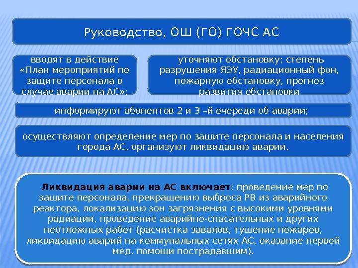 Комментарий к трудовому кодексу российской федерации - Кодекс - стр. 1