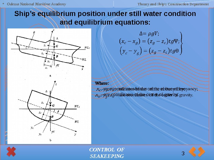 CONTROL OF SEAKEEPINGShip's equilibrium position under still water condition and equilibrium equations: 3 •