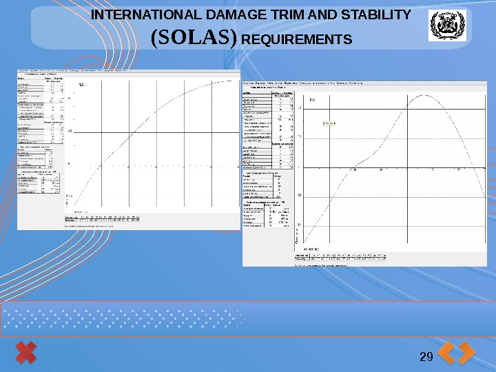 INTERNATIONAL DAMAGE TRIM AND STABILITY (SOLAS) REQUIREMENTS 29