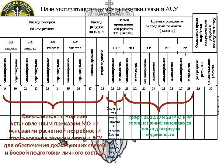 составление годового плана то и ремонта договору