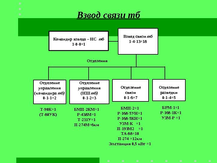 Полный список дворянских родов Российской Империи ...