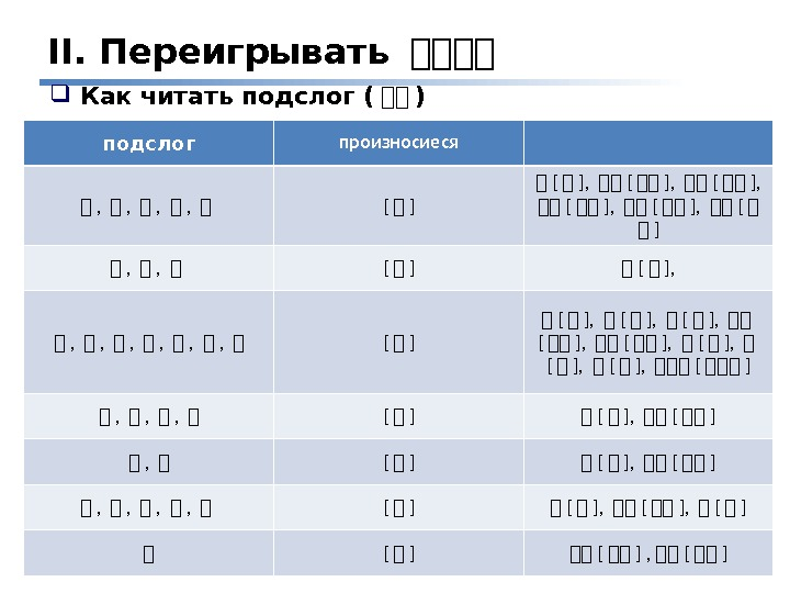 Large and Small Manufacturers -Local Government -Other Municipal Authorities -Utilities 121212 II.  Переигрывать