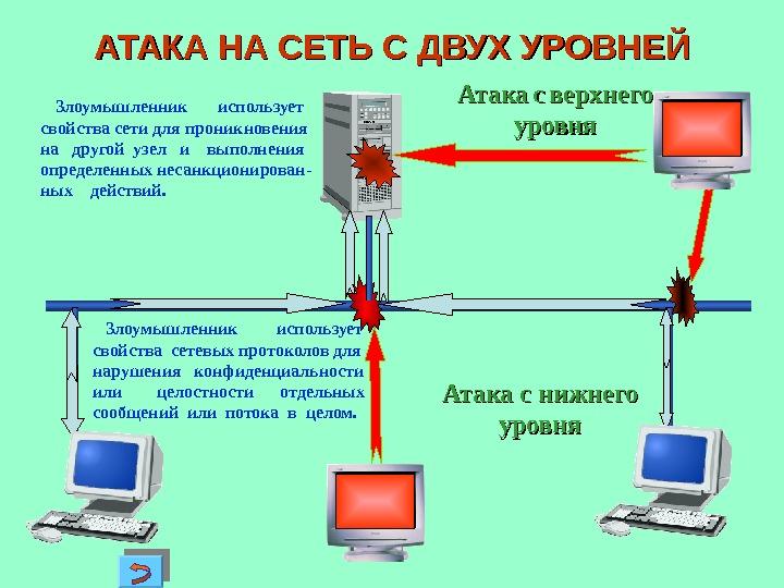 атаки на компьютерные сети