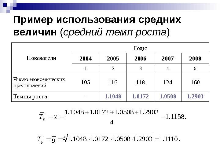 высокой как расчитывать темп прироста цен производителей термобелье отличие