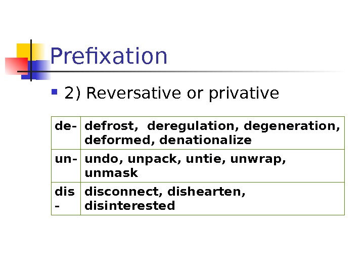 Prefixation 2) Reversative or privative de- defrost,  deregulation, degeneration,  deformed, denationalize un-