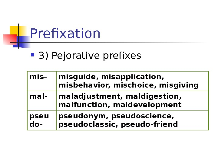 Prefixation 3) Pejorative prefixes mis- misguide, misapplication,  misbehavior, mischoice, misgiving mal- maladjustment, maldigestion,