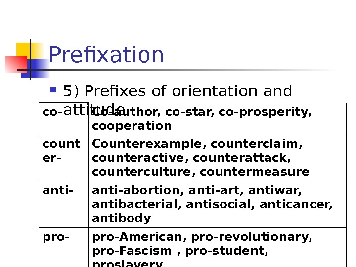 Prefixation 5) Prefixes of orientation and attitude co- Co-author, co-star, co-prosperity,  cooperation count