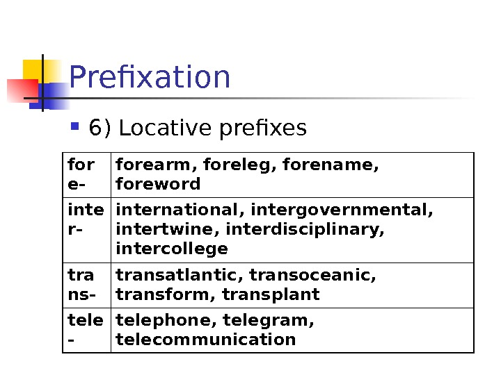 Prefixation 6) Locative prefixes for e- forearm, foreleg, forename,  foreword inte r- international,