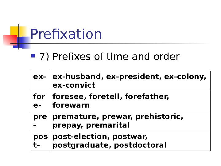 Prefixation 7) Prefixes of time and order ex-husband, ex-president, ex-colony,  ex-convict for e-