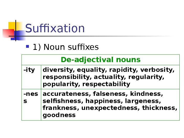 Suffixation  1) Noun suffixes De-adjectival nouns - ity diversity, equality, rapidity, verbosity,
