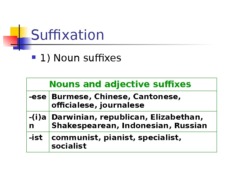 Suffixation  1) Noun suffixes Nouns and adjective suffixes  - ese Burmese, Chinese,