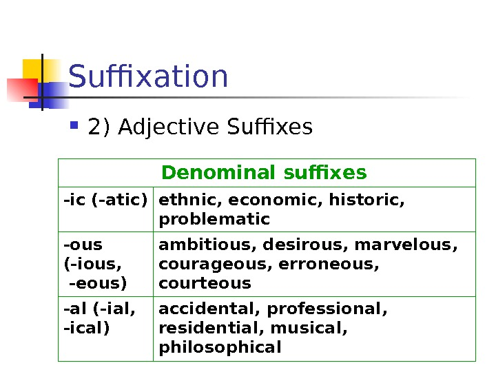 Suffixation  2) Adjective Suffixes Denominal suffixes -ic (-atic) ethnic, economic, historic,  problematic