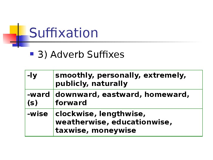 Suffixation  3) Adverb Suffixes - ly smoothly, personally, extremely,  publicly, naturally -