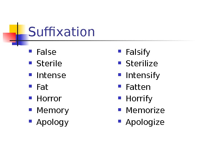 Suffixation  False Sterile Intense Fat Horror Memory Apology Falsify Sterilize Intensify Fatten Horrify
