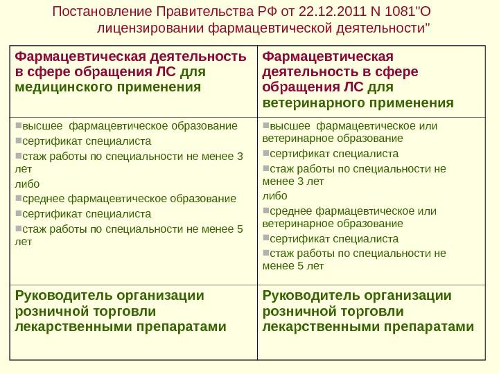 5. Порядок наделения органов местного самоуправления
