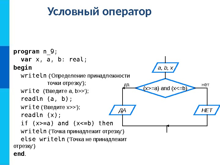 Условный оператор program n_9; var x, a, b: real; begin  writeln  ('Определение