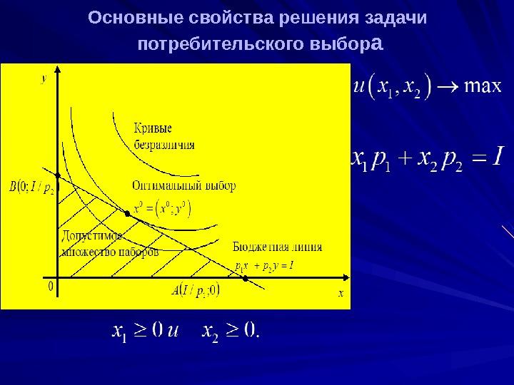 Решение задач на потребительский выбор решение экономических задач моделирования