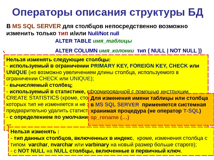 Операторы описания структуры БД ALTER TABLE  имя_таблицы  ALTER COLUMN  имя_колонки