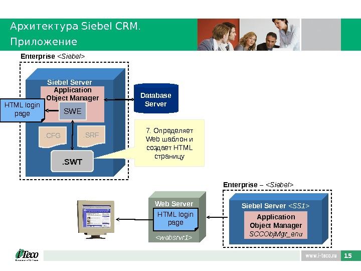Siebel Overview