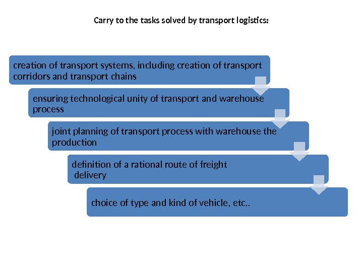 Carry to the tasks solved by transport logistics: creation of transport systems, including creation