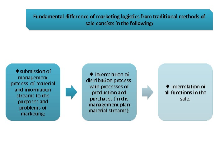 Fundamental difference of marketing logistics from traditional methods of sale consists in the following: