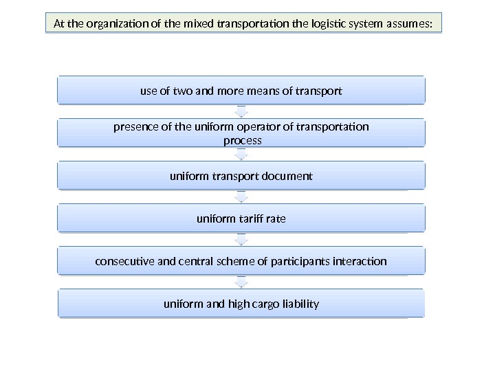 At the organization of the mixed transportation the logistic system assumes: use of two