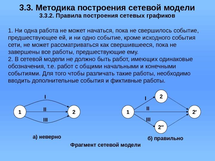 методика построения графика с модулем