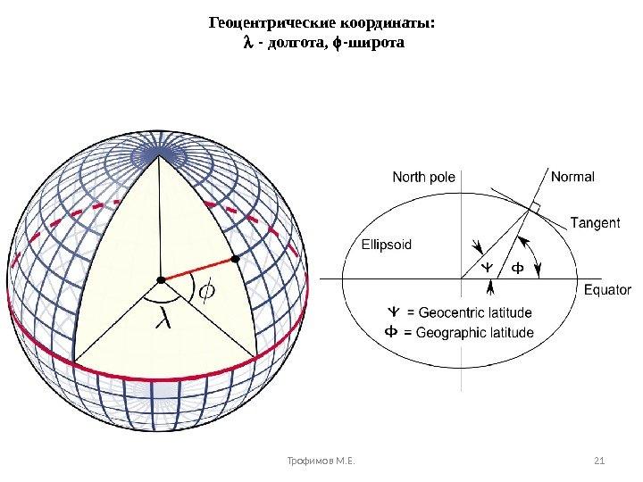 Bn - нормальная геодезическая широта направление касательной к силовой линии нормального поля в точке 3b3 g