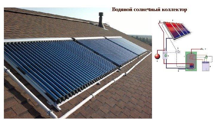 Как изготовить солнечный коллектор своими руками 72