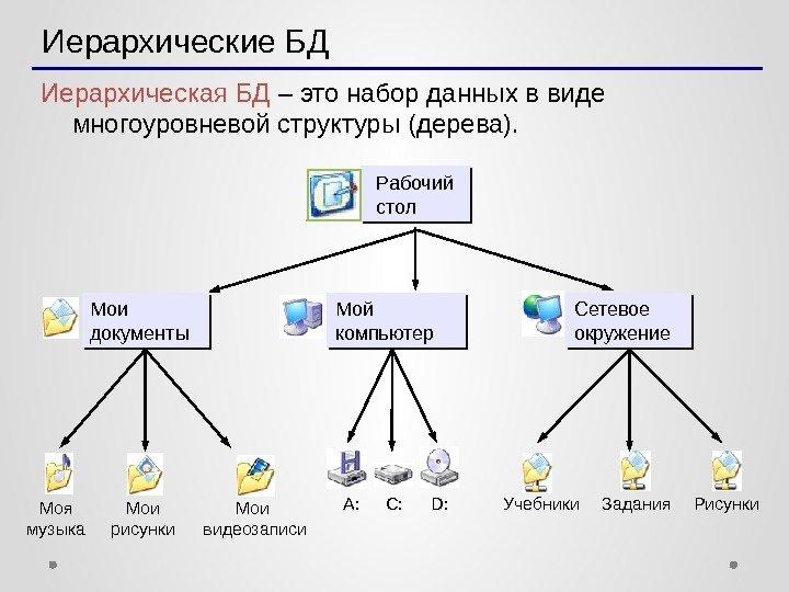 Структура базы данных реферат