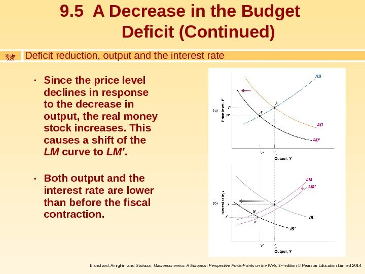 Slide 9. 29 Blanchard, Amighini and Giavazzi,  Macroeconomics: A European Perspective Power. Points on the