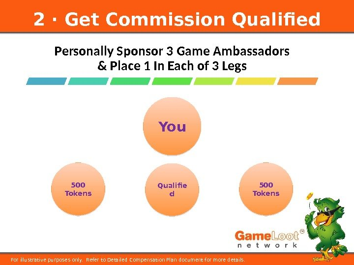 Personally Sponsor 3 Game Ambassadors & Place 1 In Each of 3 Legs 2 ⋅ Get