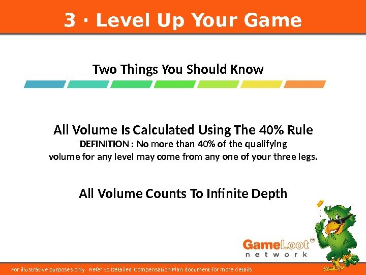 Two Things You Should Know 3 ⋅ Level Up Your Game For illustrative purposes only.