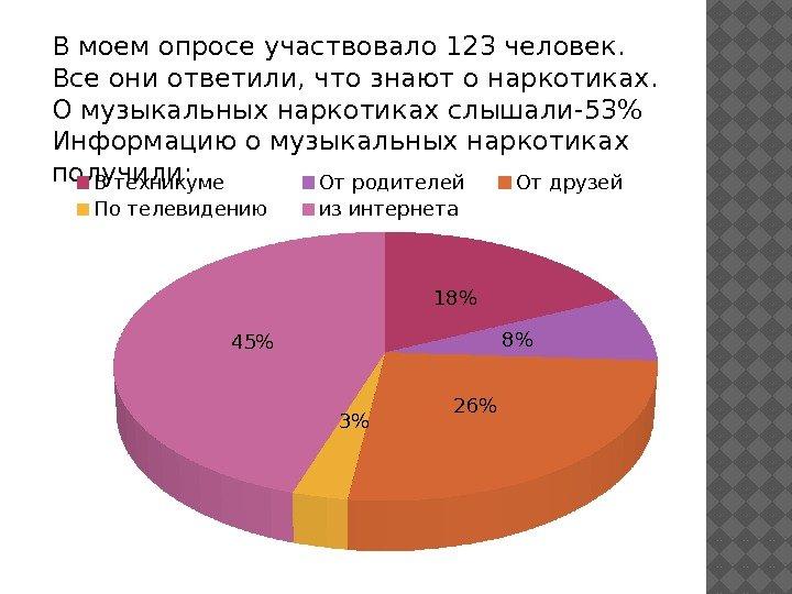 soaps survey