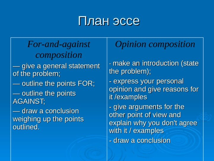 План эссе For-and-against composition — — give a general statement of the problem; — —