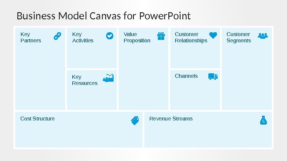 Business Model Canvas for Power. Point Key Partners Key Activities Value Proposition Customer Relationships Customer Segments