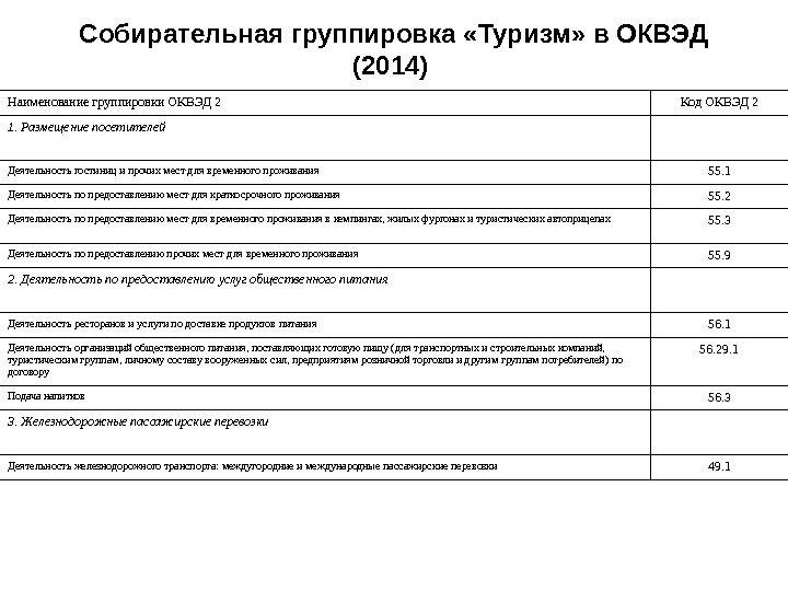 Договор с яндекс директ от ип подать рекламу в стерлитамаке