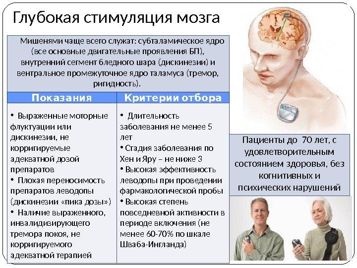 система препораты для стимуляции мозговой активности поменяли