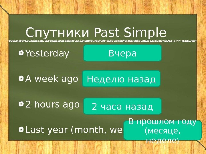 Спутники Past Simple Yesterday A week ago 2 hours ago Last year (month, week) Неделю назад