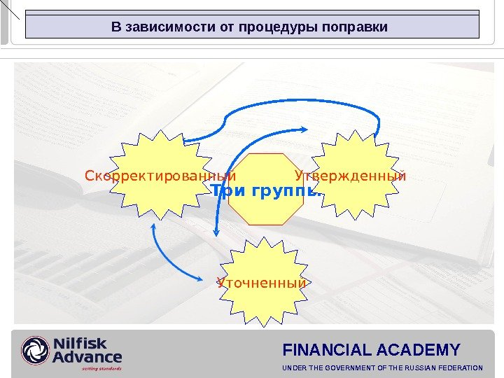 FINANCIAL ACADEMY UNDER THE GOVERNMENT OF THE RUSSIAN FEDERATION  2009 В зависимости от процедуры поправки