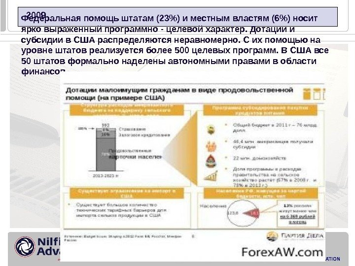 FINANCIAL ACADEMY UNDER THE GOVERNMENT OF THE RUSSIAN FEDERATION  2009 Федеральная помощь штатам (23) и