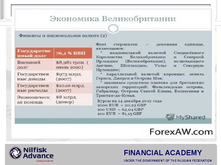 FINANCIAL ACADEMY UNDER THE GOVERNMENT OF THE RUSSIAN FEDERATION  2009